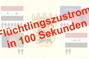 100 Sekunden Flüchtlinge